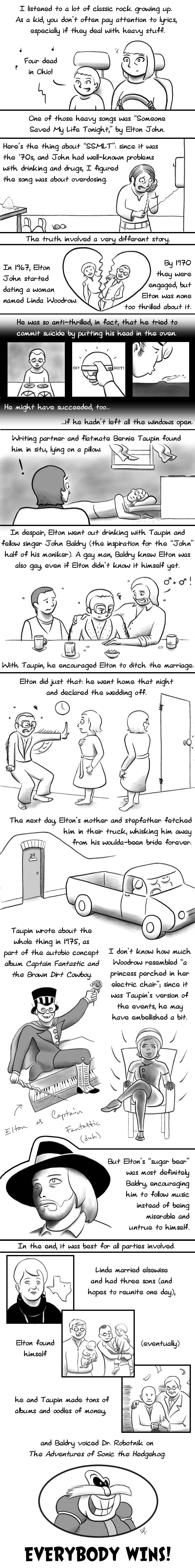 after all this, Elton was married to a woman for about three years. go fig.